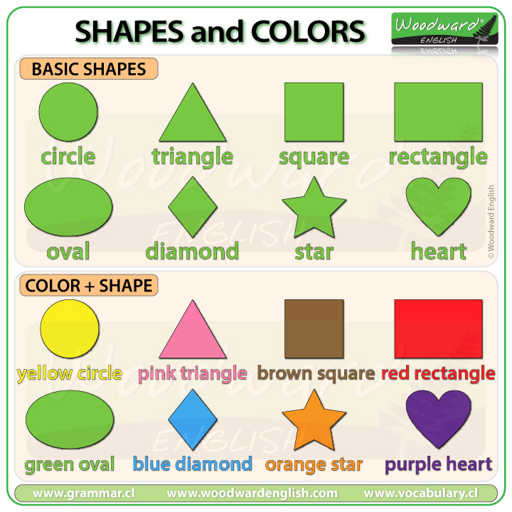Basic shapes and colors in English