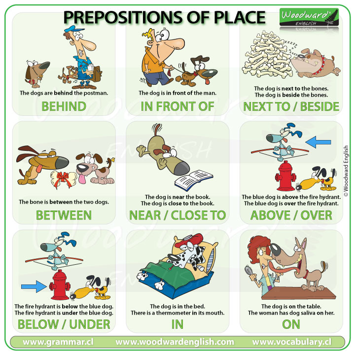 English prepositions of place with example sentences
