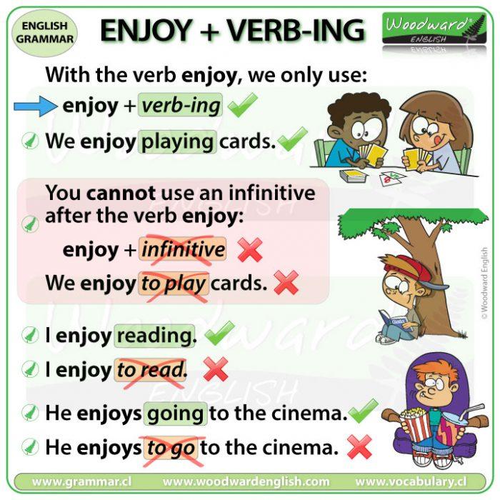 Enjoy + Verb-ING - English Grammar Rules