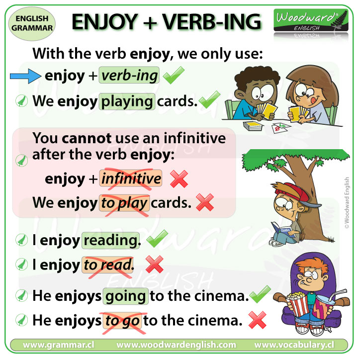 Enjoy + Verb-ING - English Grammar Rules