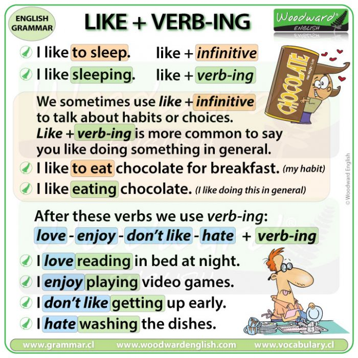 LIKE + Verb-ING vs. LIKE + Infinitive - English Grammar Rules