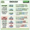 Enough and Not Enough - English Grammar Lesson