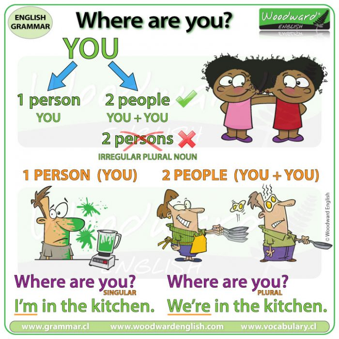 Where are you? The TWO meanings of YOU.