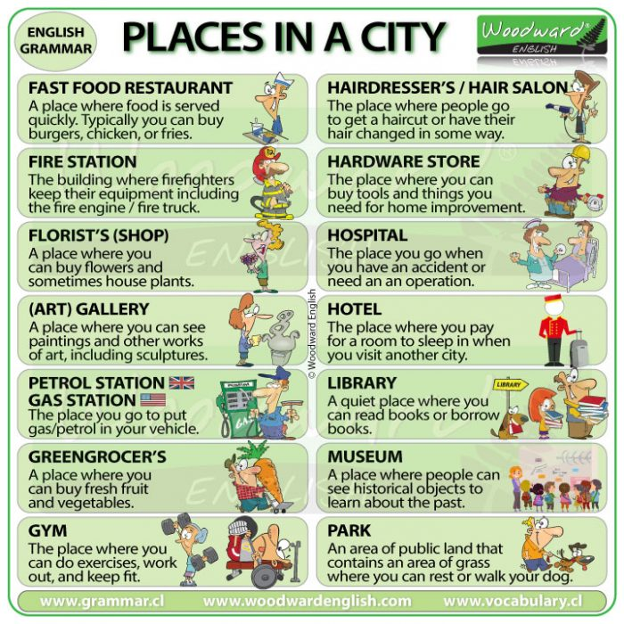 English Places in a city - ESL Vocabulary