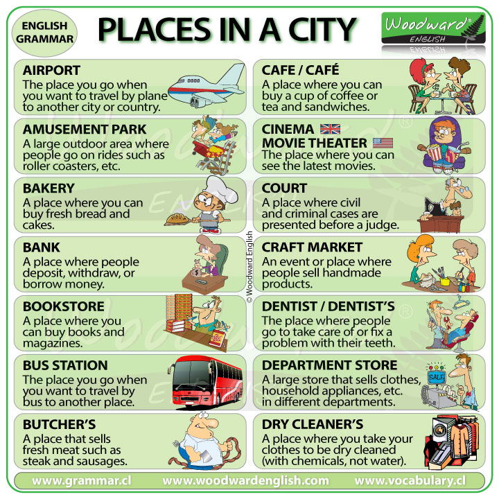Places in a city | Woodward English