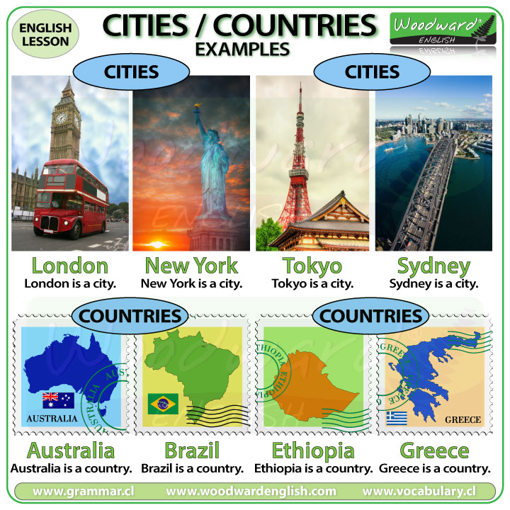 Cities and Countries in English - Examples