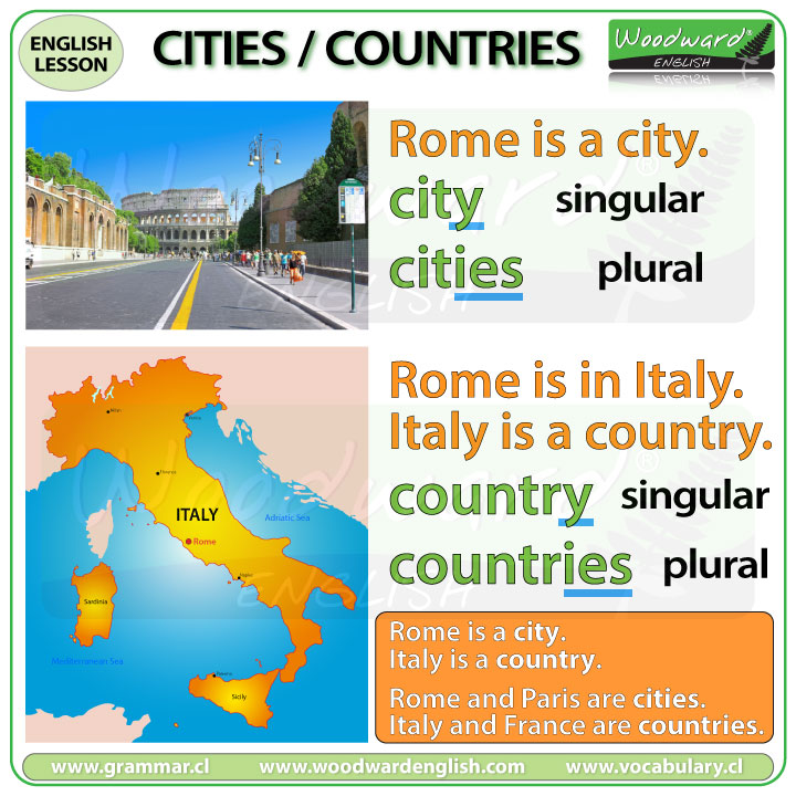 City - Cities - Country - Countries - Basic English Lesson