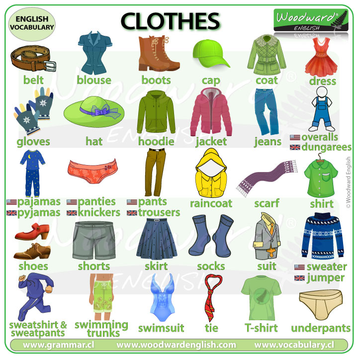 Clothes in English - ESOL Vocabulary