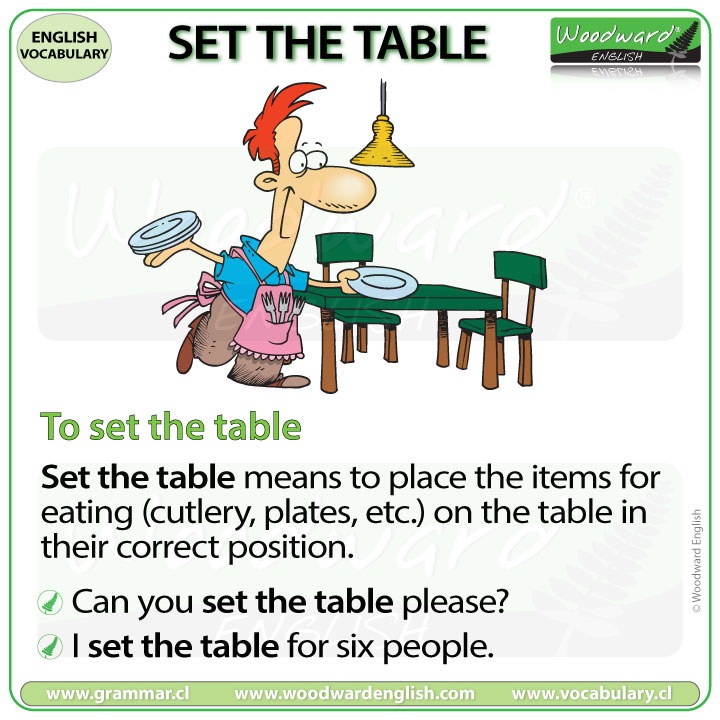 Set the table meaning in English with example sentences.