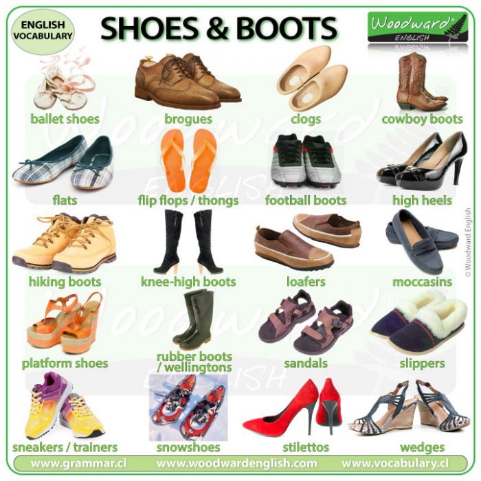 Names of Shoes and Boots in English - Vocabulary