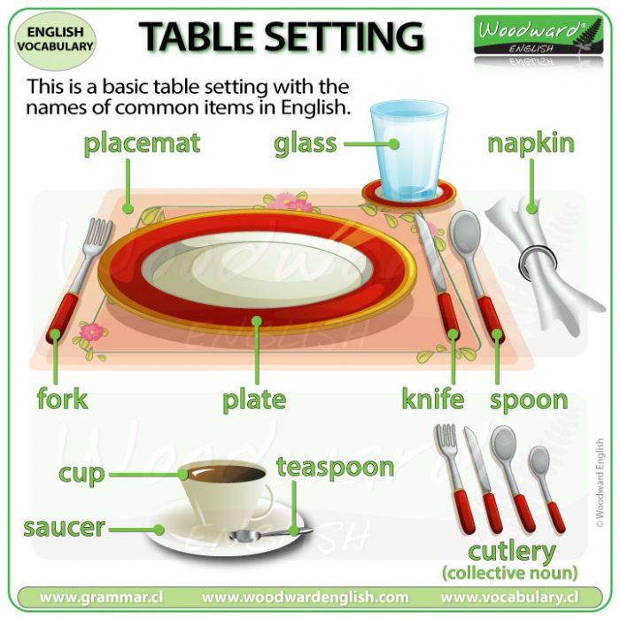 Table Setting - Basic English Vocabulary