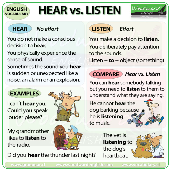 Hear vs. Listen - The difference between HEAR and LISTEN in English