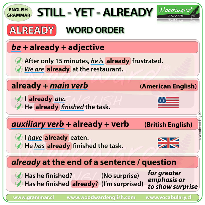 ALREADY - Word Order of Already in English