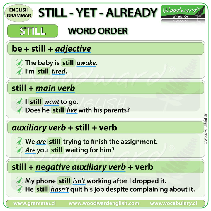 STILL - Word order of still in English sentences - Grammar Lesson