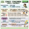 The plural of CHILD + The difference between Child, Child's, Children and Children's