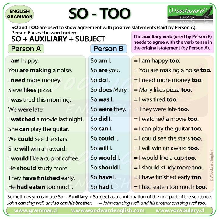 SO - TOO - English Grammar Lesson