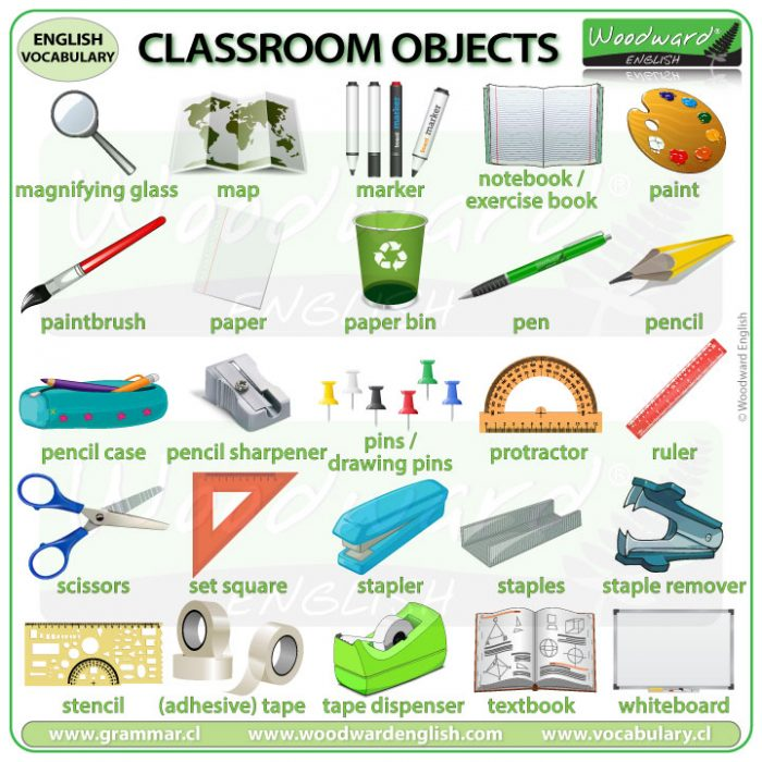 Classroom vocabulary in English - Names of classroom objects