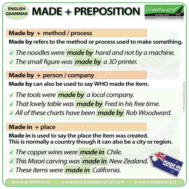 Made by - Made In - Meanings and examples sentences in English