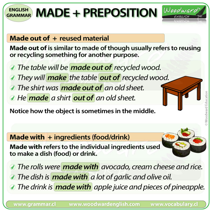 Made out of - Made with - What is the difference between made out of and made with in English?