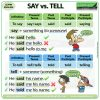 Difference between SAY and TELL in English with examples.